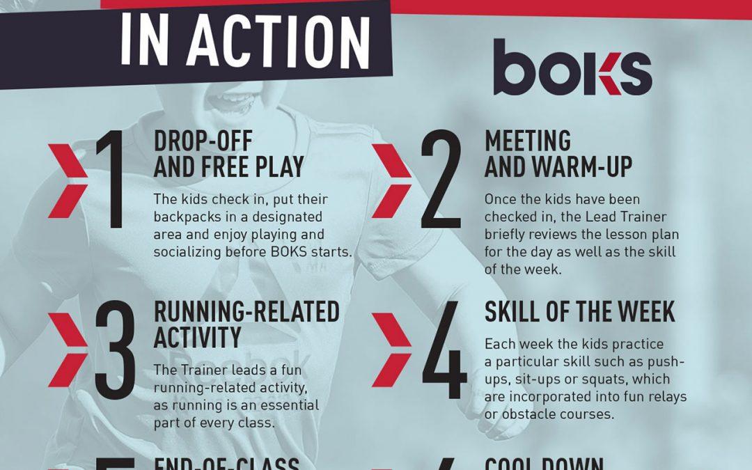 BOKS Program