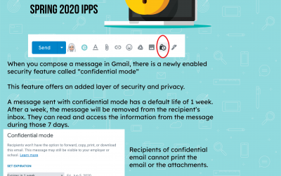 Using GMail to email IPPs